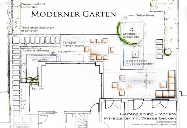 Gartenblog zu Gartenplanung, Gartendesign und Gartengestaltung