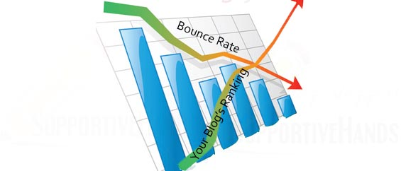 decrease-bounce-rate-improve-blog-ranking