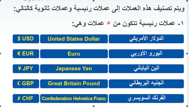 العملات الرئيسية  Majors