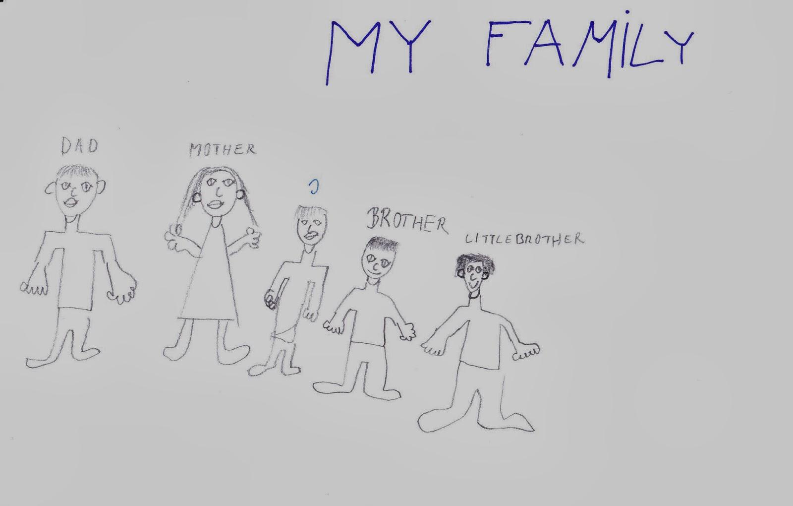 Project My Family English Classroom 5 Trida Zs Olovi