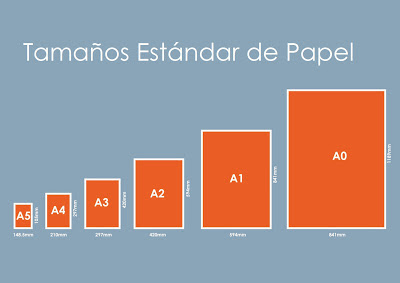 standard paper sizes