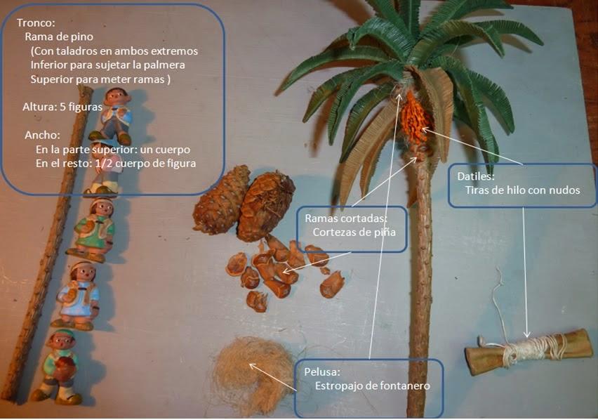 Belenes en movimiento palmera movida por el viento - Como hacer una palmera artificial ...