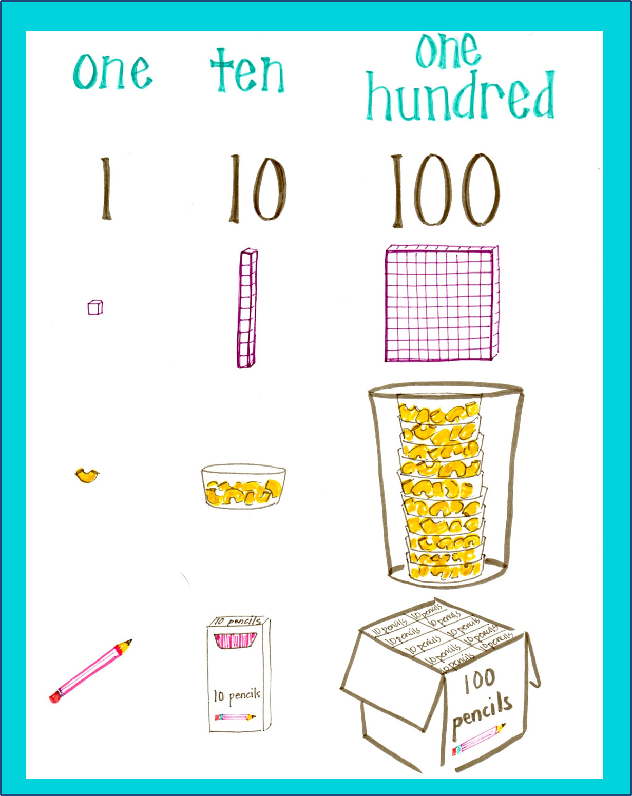 Adding Worksheets | Free Printable Math Worksheets - Mibb-design.com ...