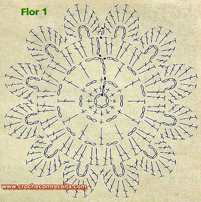 motivos florais em croche em croche com receita