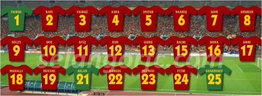 Senarai Pemain Bolasepak Selangor 2013 | Selangor Football Player 2013