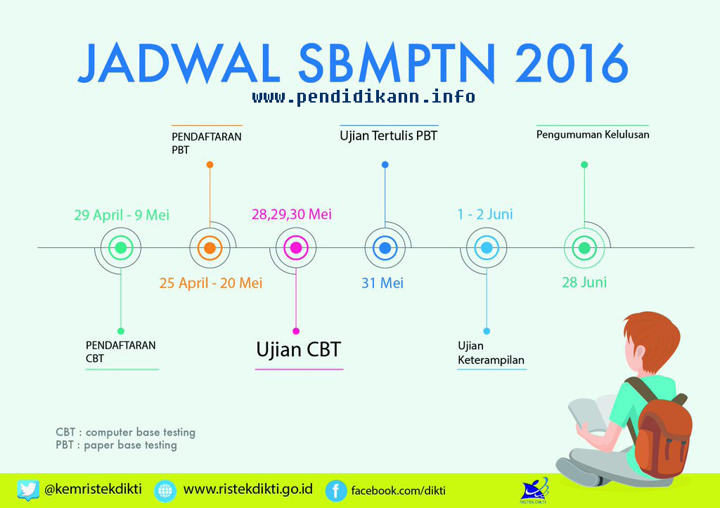 Jadwal SBMPTN 2016