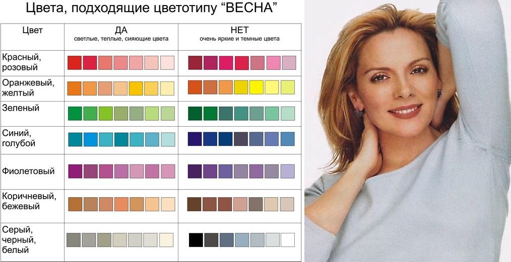 Публикации на тему: цветотип