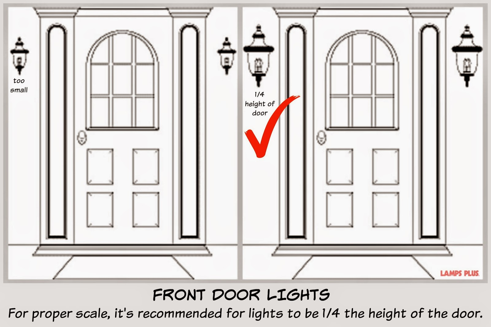 Exterior Wall Sconce Mounting Height : FOCAL POINT STYLING: Exterior Home Improvements with Black - Shutters, Lights & Doors