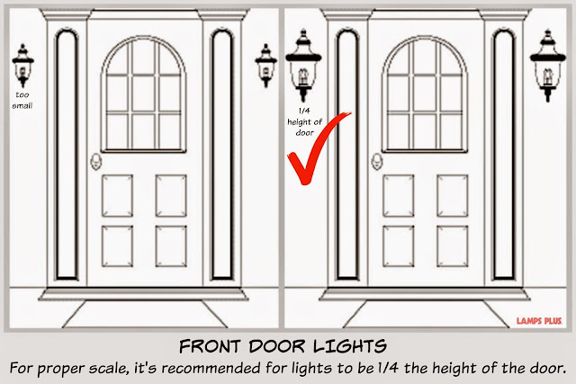 FOCAL POINT STYLING June 2015. Outside Lights For Front Door ...