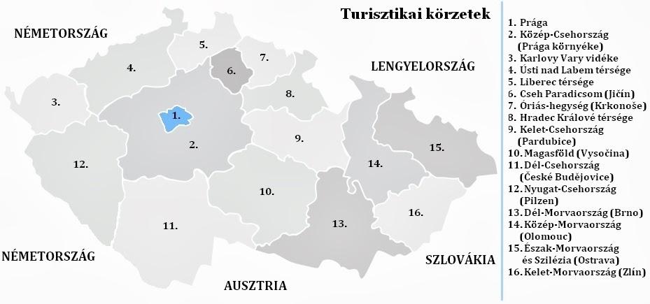 Turisztikai körzetek Csehországban