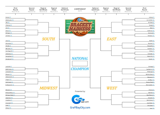 Graff Bay City Bracket Madness
