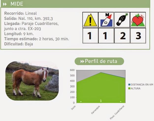 RUTA SL CC 16 (Cordel del Jerte - Cuadrilleros)
