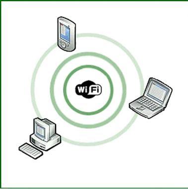 Cara Pemasangan WiFi Atau HotSpot Di Rumah - Muka Internet