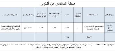 حصريا خلاصة كراسة شروط أراضي %D8%A3%D9%83%D8%AA%D