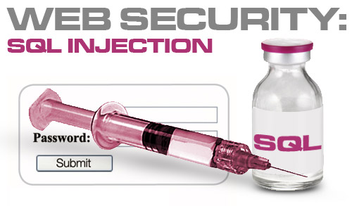 How to hack Website using SQL Injection with easy Steps