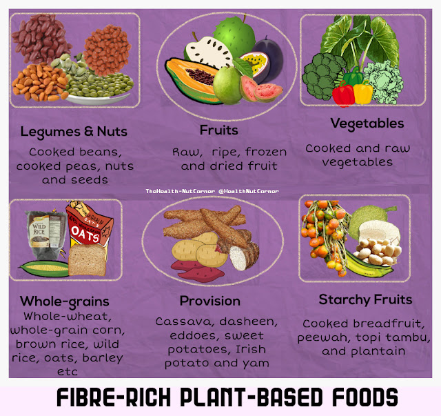 Soluble Fibre Food That You Should Avoid