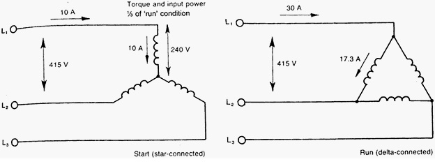 power engineering why ht motors are connected in star rh bralpowerassociate blogspot com Emerson Electric Motor Wiring Schematic 3 Speed Electric Motor Wiring Diagram
