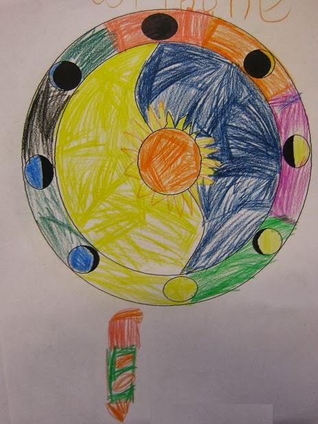 Tekenderwijs De Maan