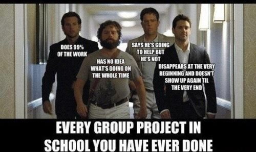 Every Group Project You Have Ever Done: Hangover Meme | LifePractice ...