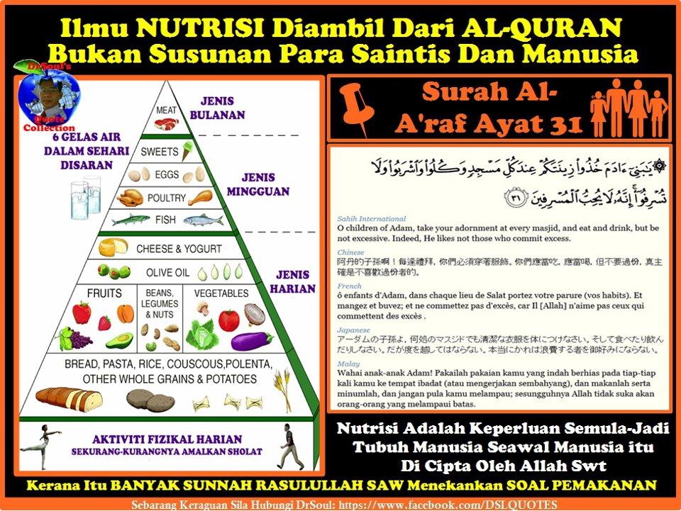 Sains dan Sunnah: Pemakanan | Knowledge Is Power