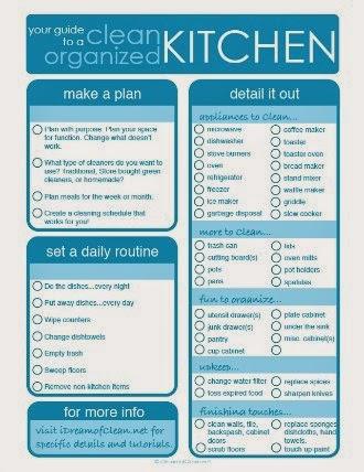 Clean and Organizing Kitchen Schedule :: OrganizingMadeFun.com