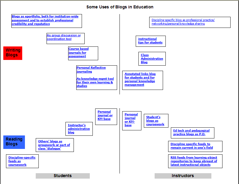 blogs promote critical thinking The aim of creative thinking is to stimulate curiosity and promote divergence while critical thinking can  critical and creative thinking.