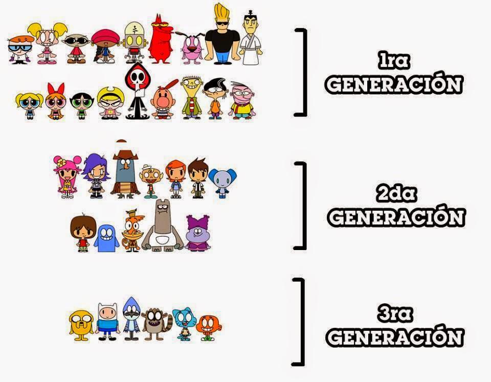 Yo soy primera generación