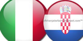 Prediksi Skor Italia vs Kroasia | Jadwal Live Streaming Euro Cup | RCTI Kamis 14 Juni 2012
