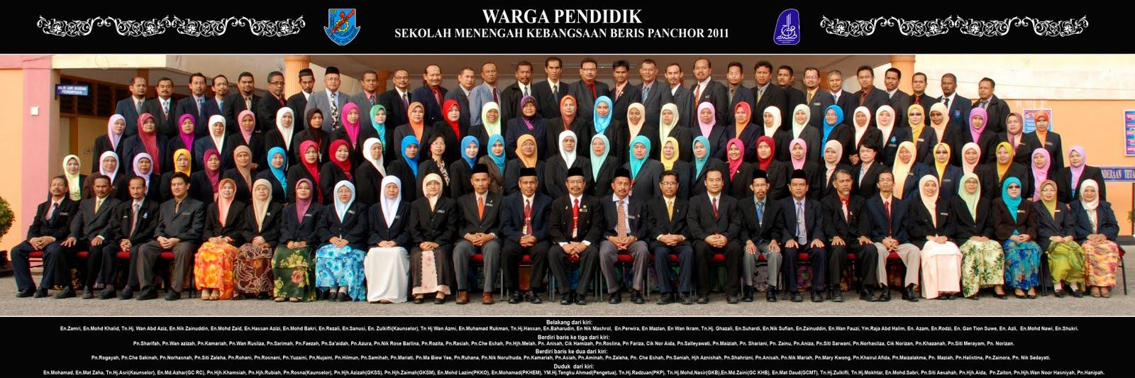 Sek Men Keb Beris Panchor 16320 Bachok Kelantan