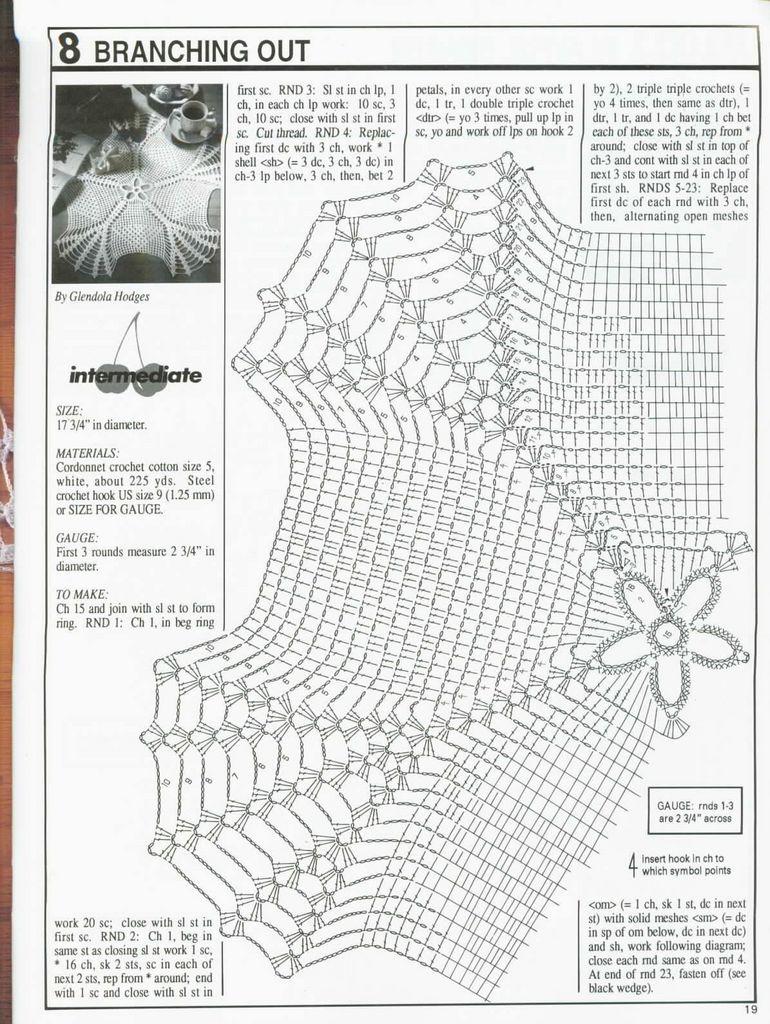 Howsanne Handmade Crochet   Crochet Patterns  Written Or Chart