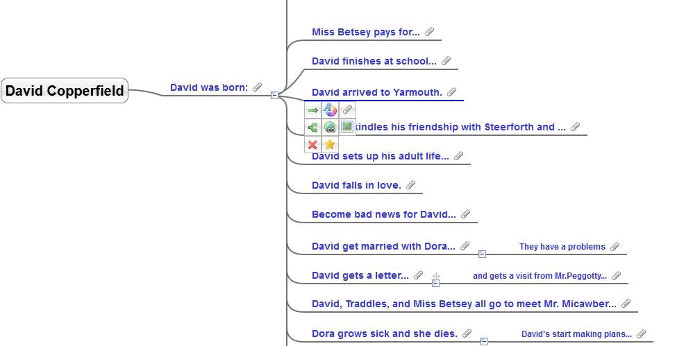 just blogging activities on david copperfield