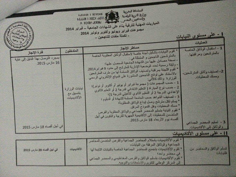 مذكرة مستعجلة بخصوص الترقية بناء على الشهادات الجامعية