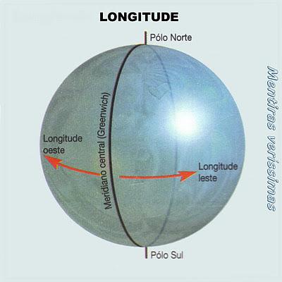Longitude Leste e Longitude Oeste