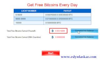 Peluang bitcoin Mirbox