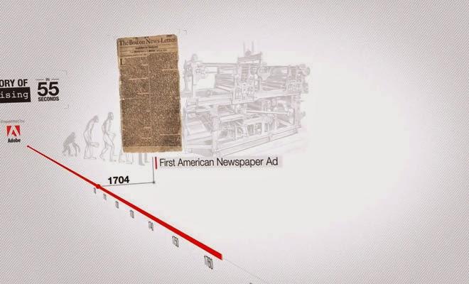 La historia de la publicidad en 60 segundos
