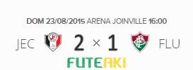 O placar de Joinville 2x1 Fluminense pela 20ª rodada do Brasileirão 2015