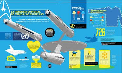 La herencia cultural de Viaje a las Estrellas [Star Trek]