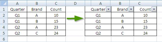 Set Autofilter in Excel - Java POI Example Program | ThinkTibits!