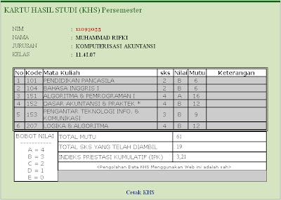 Jawaban Soal Ltm Statistik Deskriptif Bsi Constructors