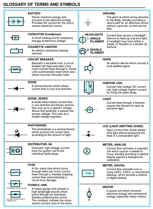 basic electrical terms and symbols eee community