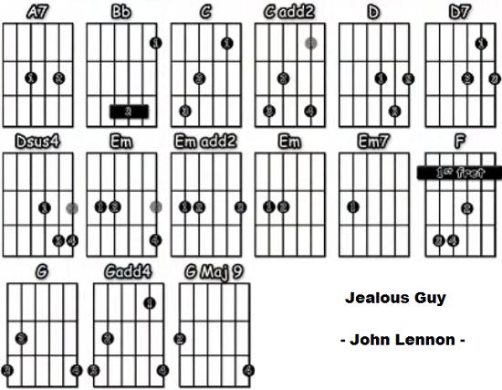 Jealous Guy Acordes de guitarra acústica John Lennon