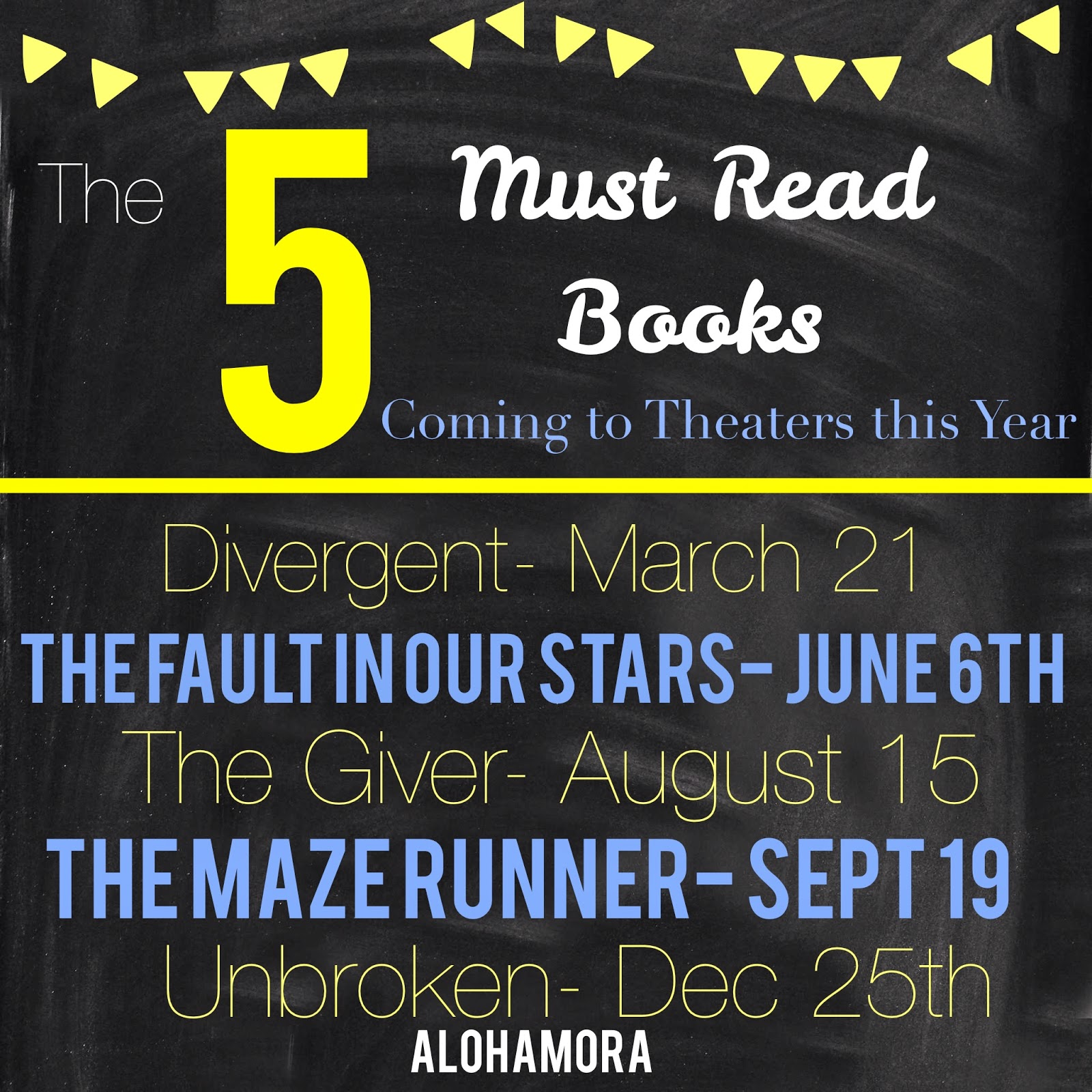 The 5 must read books that are coming to theaters in 2014.  These are the best books of the bunch and the movies have a lot to live up to.  Alohamora Open a Book http://alohamoraopenabook.blogspot.com/