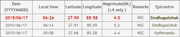 nepal earthquake june