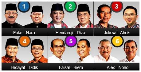 Inilah Hasil Quick Count Pemenang Pilkada DKI Jakarta 2012