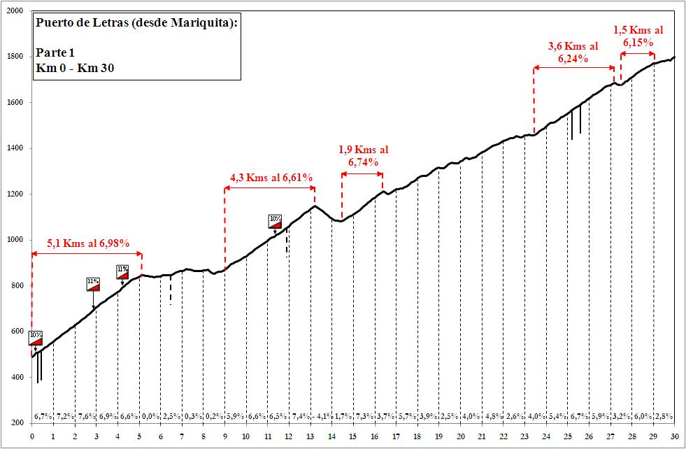Vuelta 2012 LETRAS+vert.+Mariquita+parcial+1