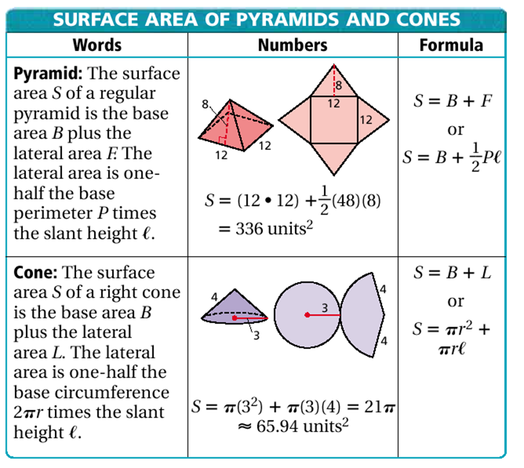 worksheet Surface Area Of A Pyramid mr giominis mathematics blog class topics 02 08 12 surface area of a cone
