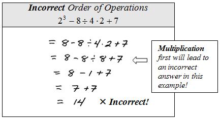 OpenAlgebra.com: Order of Operations