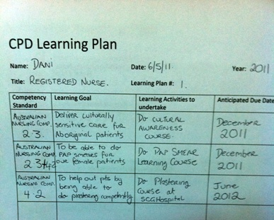 Learning Plan Template Images - template design free download