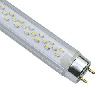 Tecnolog A Para Un Progreso Sostenible L Mparas LED En