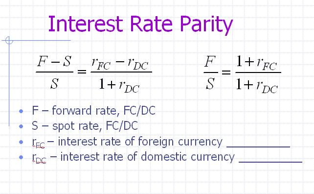Interest rate forex market